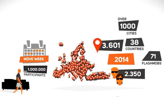 MOVE Week 2014 statistics