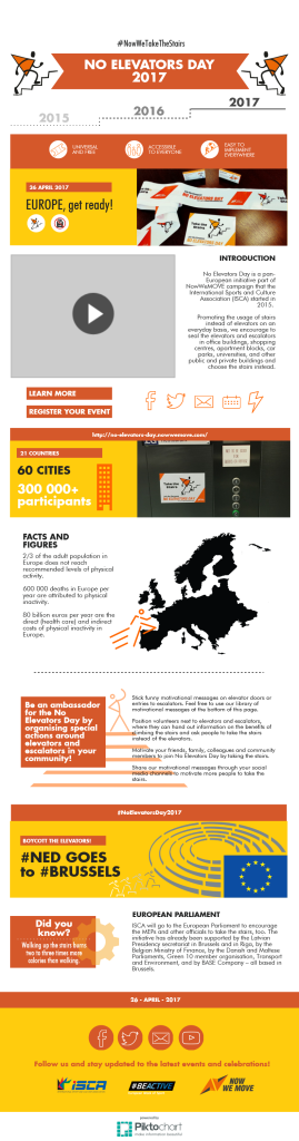 NED2017-infograph
